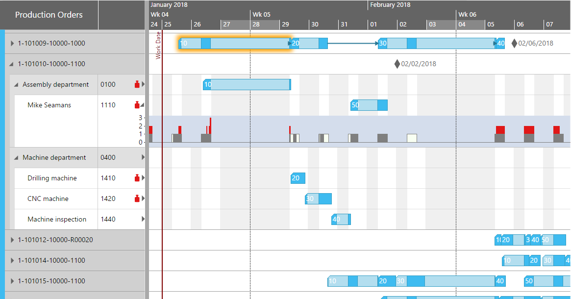 Gantt framework html5 gantt chart javascript scheduler for developers html5 gantt chart feature 2g ccuart Images