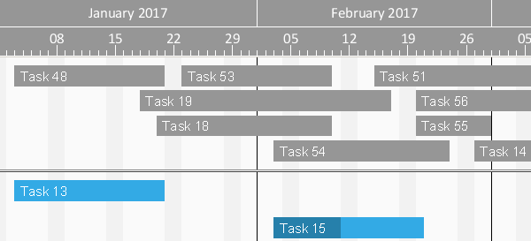 For Developers - Java Gantt Chart Control - Feature 1.png