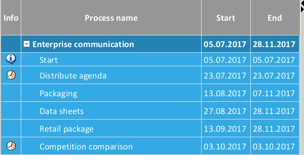 For Developers - Java Gantt Chart Control - Feature 4.png