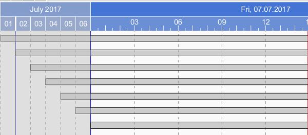 VARCHART JGantt | Flexible Zeitskala im Gantt Diagramm