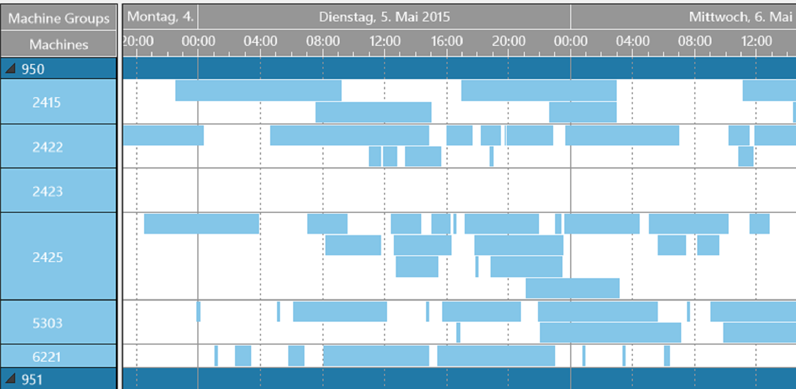 For Developers - NET Gantt Chart Control Feature overlapping2.png