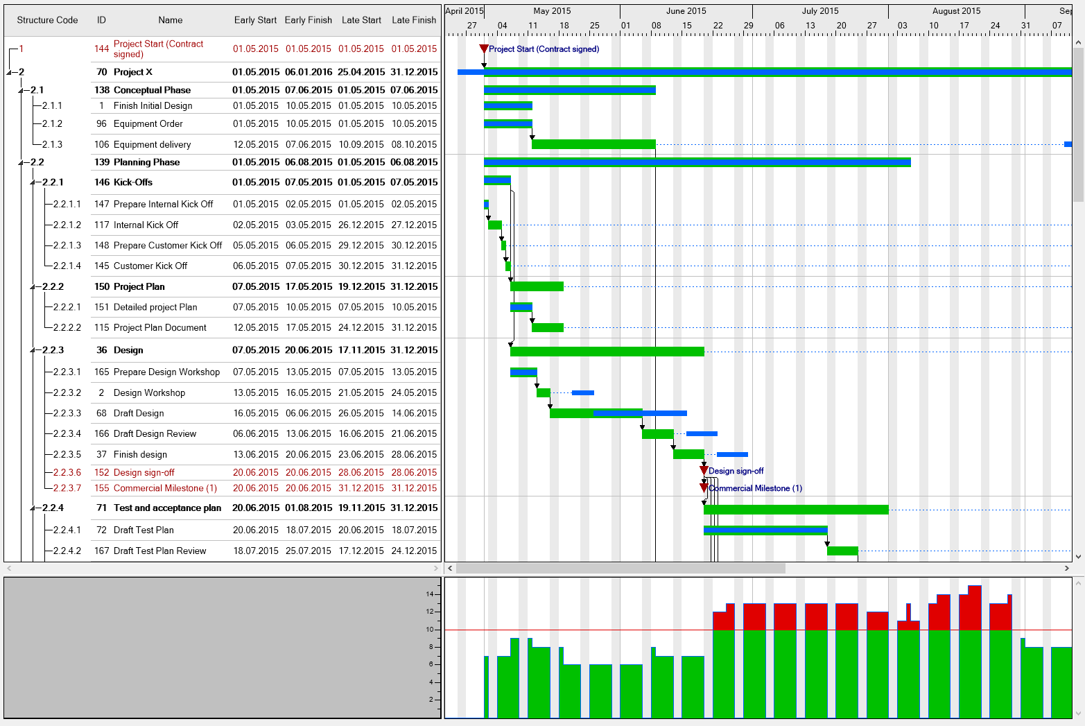 how to create gantt chart with elegantt