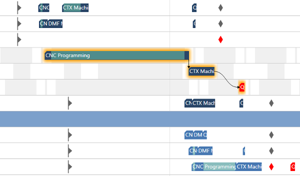 Einfaches Job Shop Scheduling - just plan it by NETRONIC