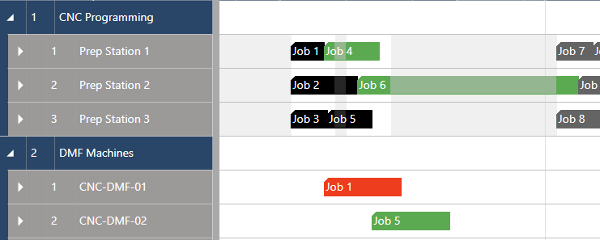 Easy & visual job shop scheduling - just plan it by NETRONIC