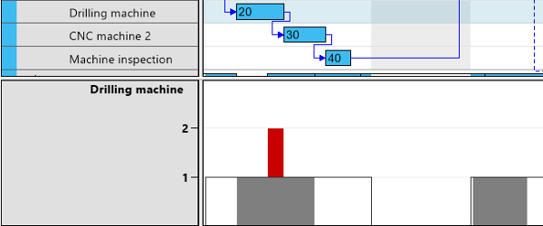 For NAV - Visual Production Scheduler - Feature 03.png