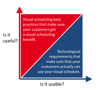 Best Practices and Requirements for Dynamics 365 Visual Scheduler-1