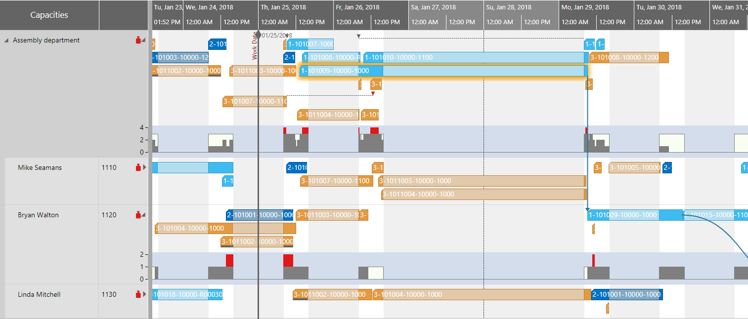 Dynamics 365 Business Central Resource Scheduling Histogram