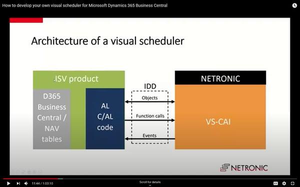Entwickeln Sie Ihren eigenen Visual Scheduler für D365 BC in AL/CAL
