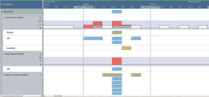 Visual Resource Viewer: Eine Plantafel statt viele Datentabellen in D365