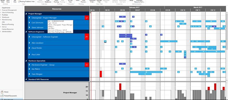 Visuelle Planungs- und Steuerungstools für Dynamics NAV