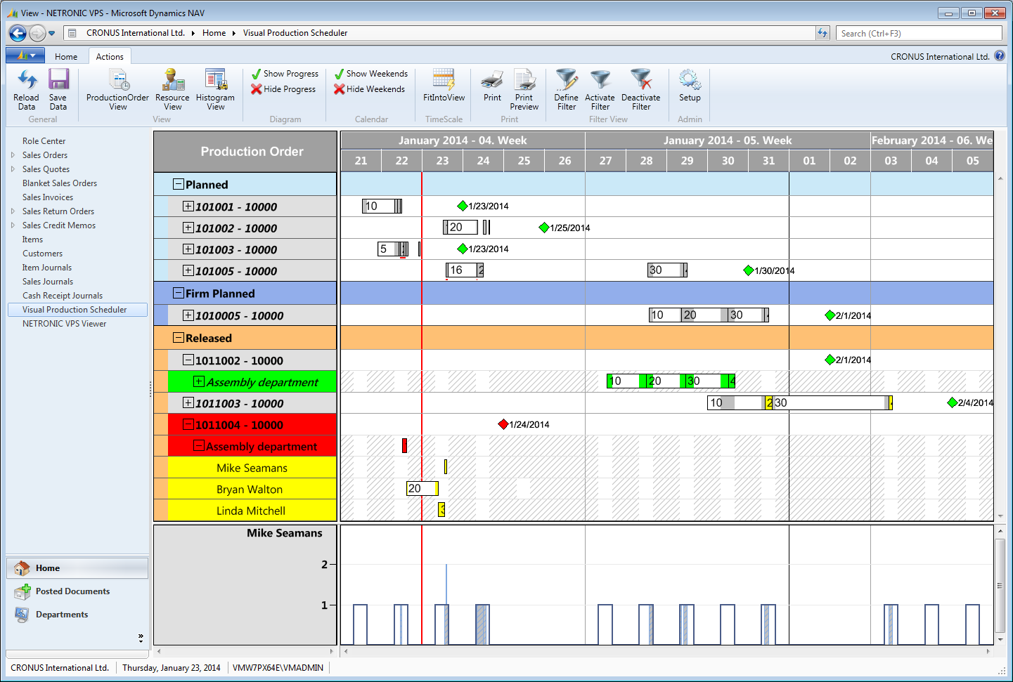 Visual Production Scheduler in action at ESK Schultze