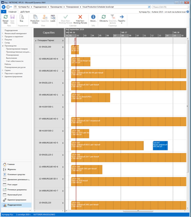 Visual Production Scheduler for D365 BC: Customer case for production scheduling- Kutterer