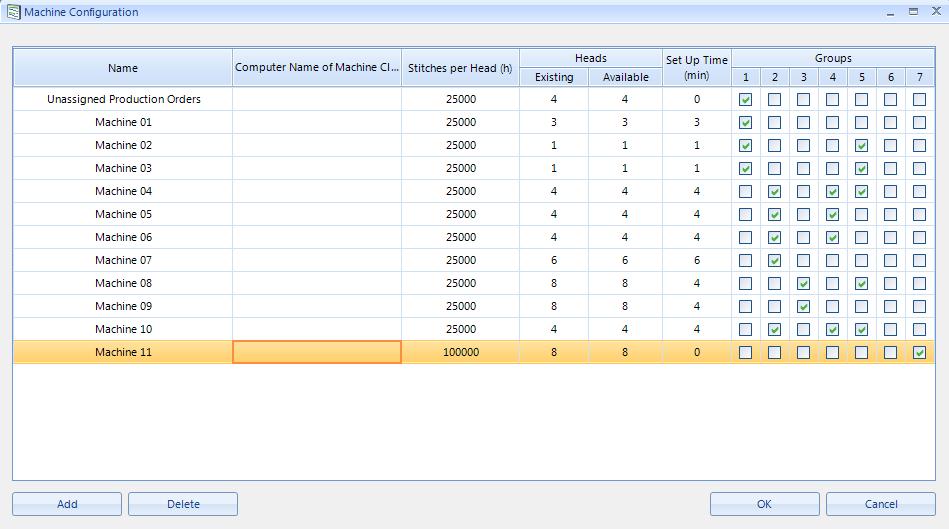 Maschineninformationen fließen in Gantt Chart Anwendung