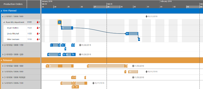 Gantt Chart Controls für Entwickler