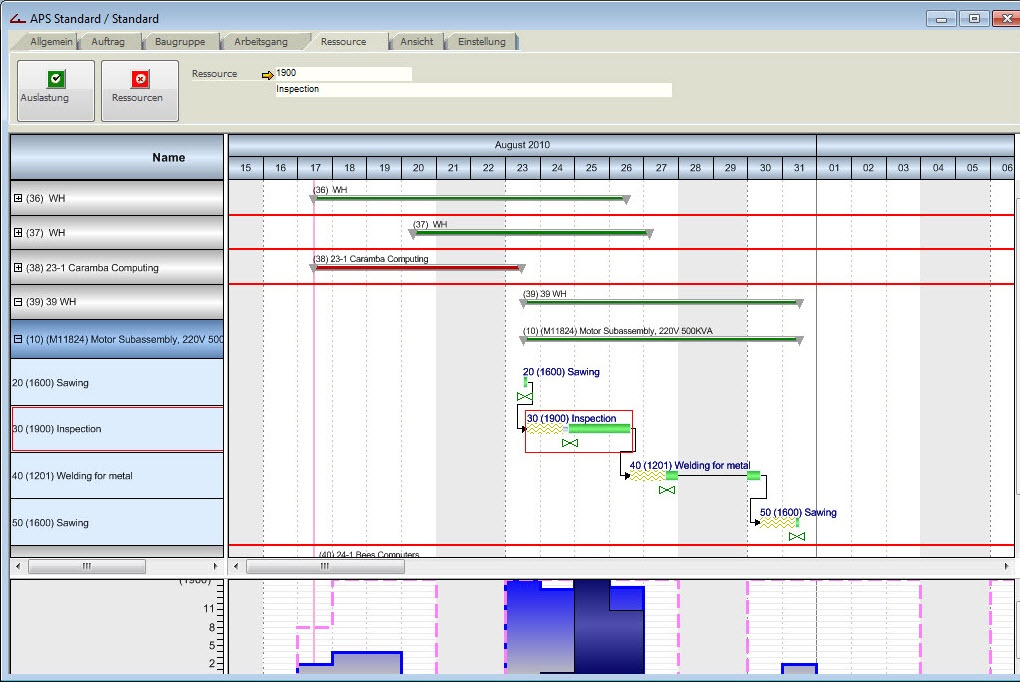 Gantt Chart Referenz beas: APS Module Plantafel für SAP Business ONE
