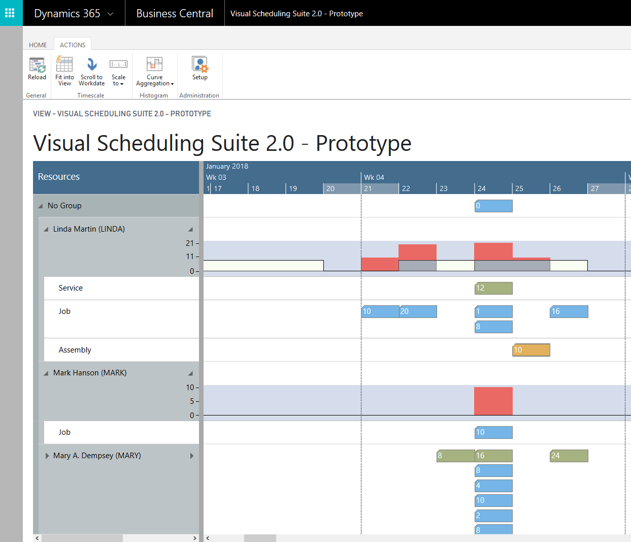 Visual Scheduling Suite 2.0