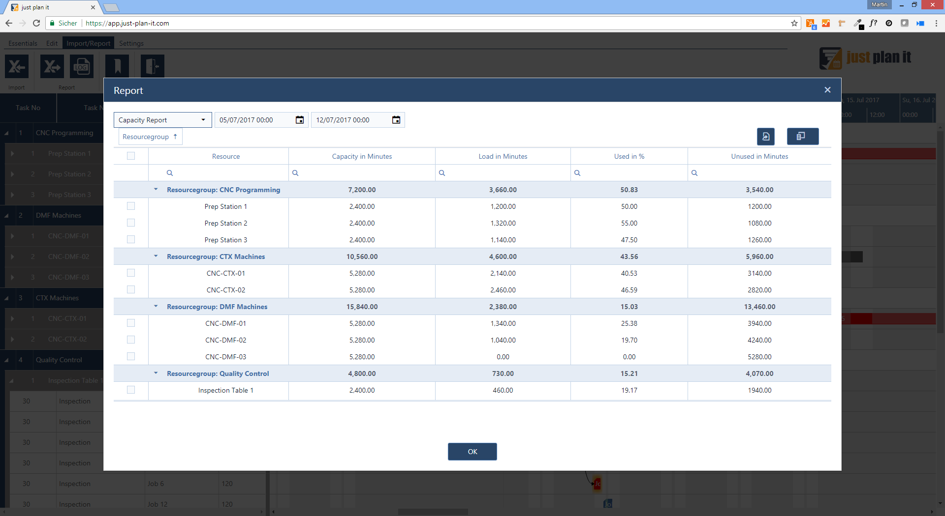 Jop Shop Scheduling Software | Capacity Report | just plan it - made by NETRONIC