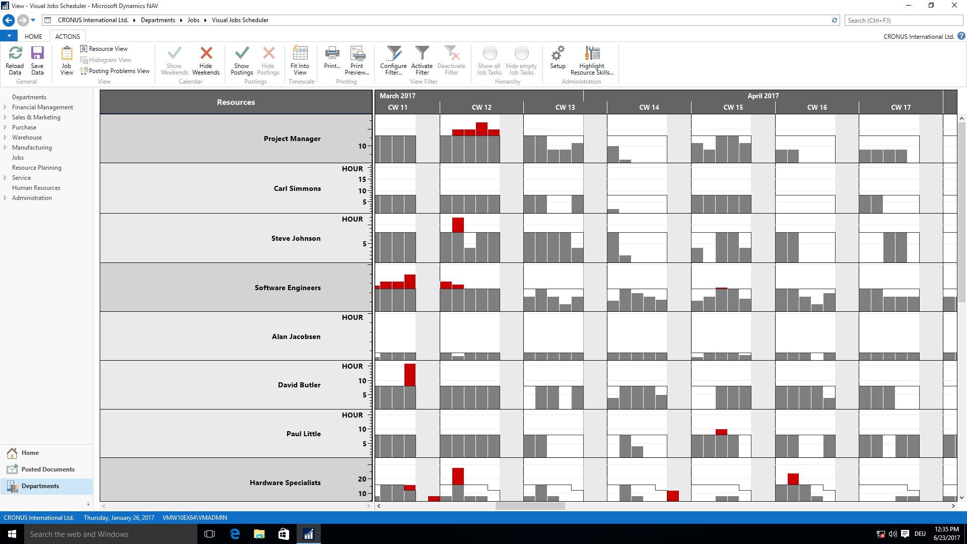 Visual Jobs Scheduler - Kontrolle über die Auslastung der Kapazitäten