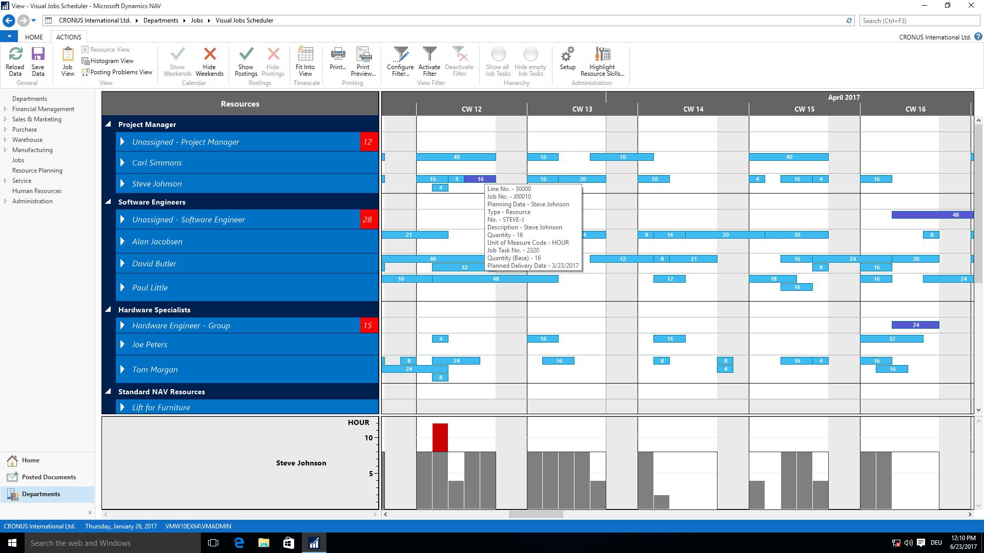 Visual Jobs Scheduler - Überblick über Ressourcenbelegung