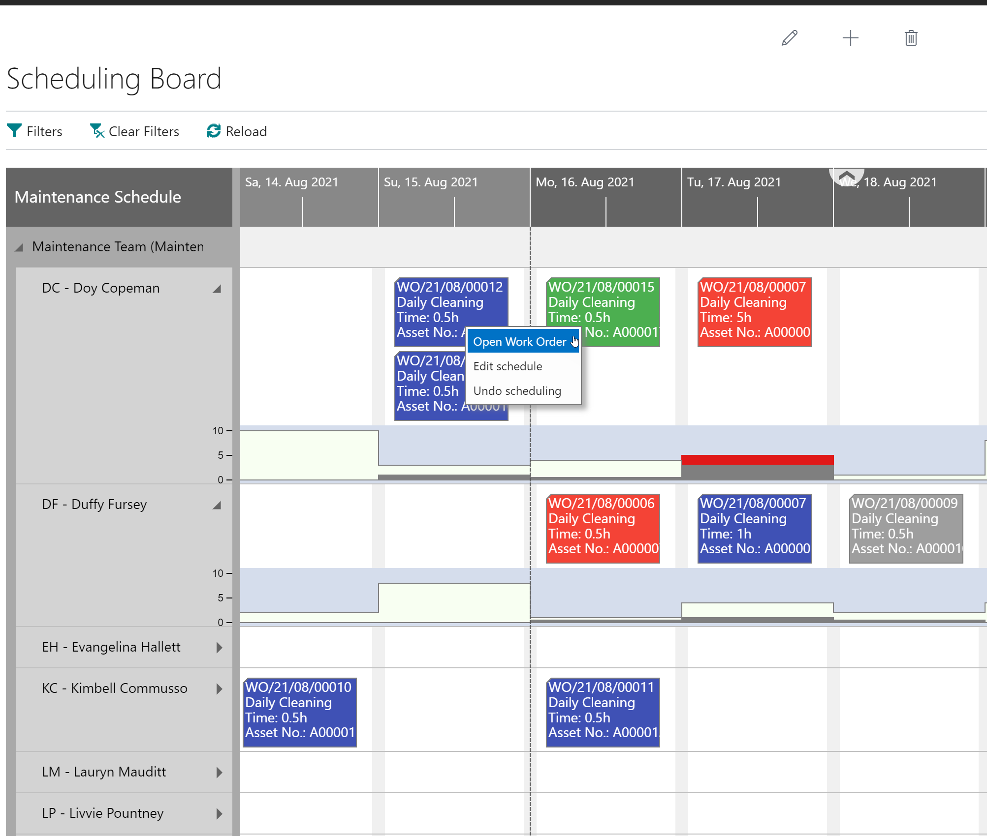 Visual service dispatcher for asset management in Dynamics 365 BC