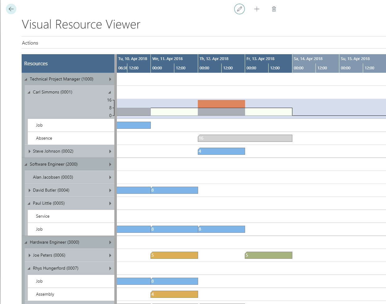 Visual resource scheduling for Microsoft Dynamics 365 Business Central