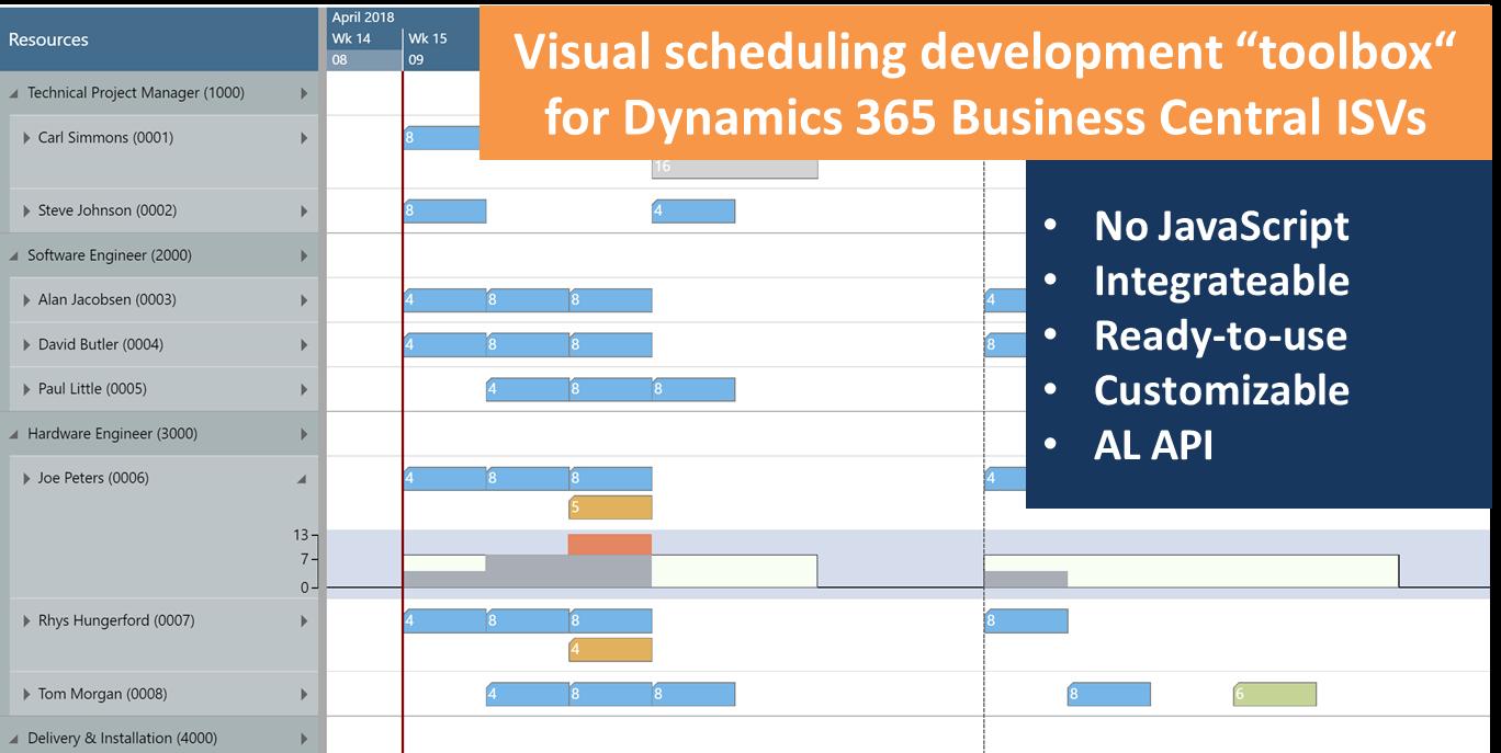 Gantt Chart Scheduler | Dynamics 365 Business Central | Dynamics NAV